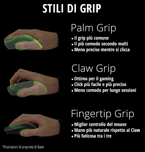 Stili Grip Mouse